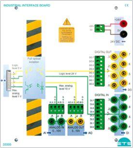 Industrial Interface Board