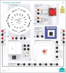 Technical Alarm Board